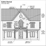 exterior Home Inspection Checklist Tacoma