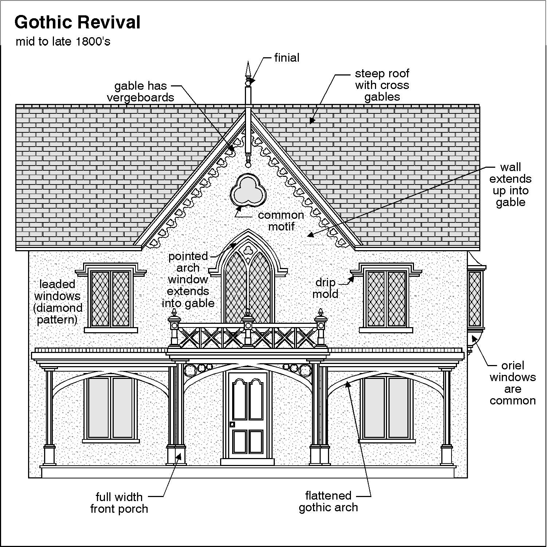 Home Inspection Checklist - Home Inspection Tacoma, Washington ...