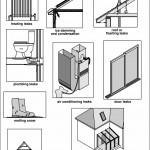 interior Checklist