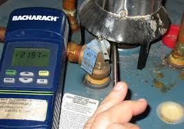 Carbon Monoxide Testing in Kansas City